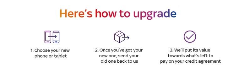 How it works - swap