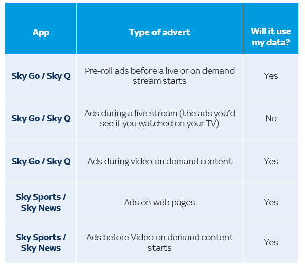 can i download sky go on my samsung smart tv