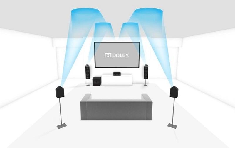 upfiring speakers